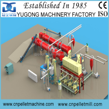 Yugong 0.8-6t/h capacity wood pellet making line