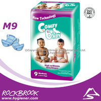 Brand Aloe scent/Magic/Vecro/cheap/KEBS/Nafdac/India/Malaysia/Philippine/Turkey/Sunny/Joy/Nice/Comfy/Softee Cheap Baby Diaper