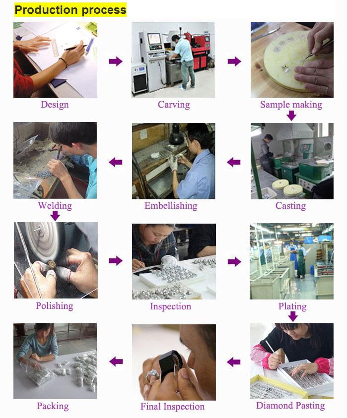 1. Production process.jpg