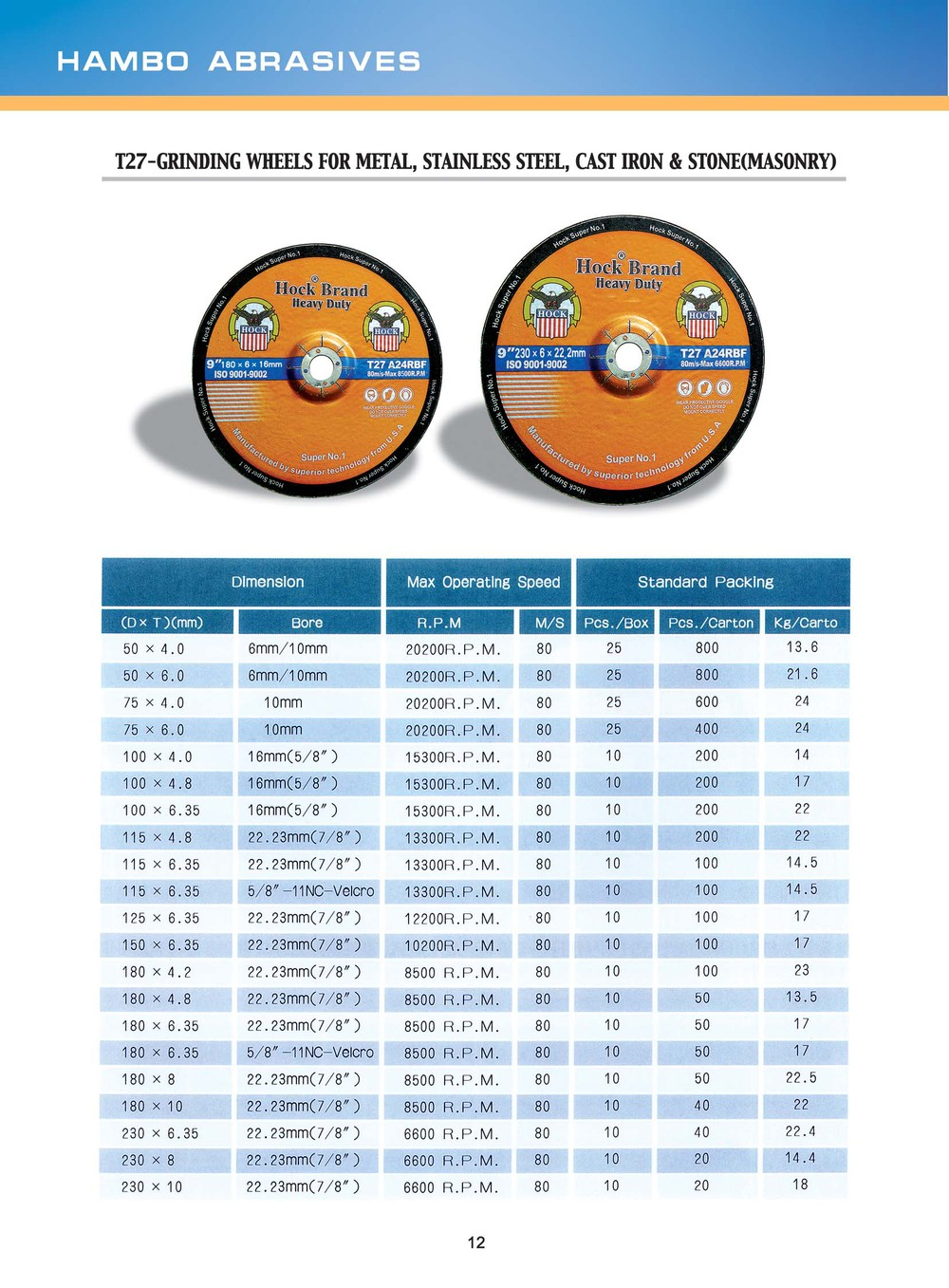 Egypt quality grinding wheels