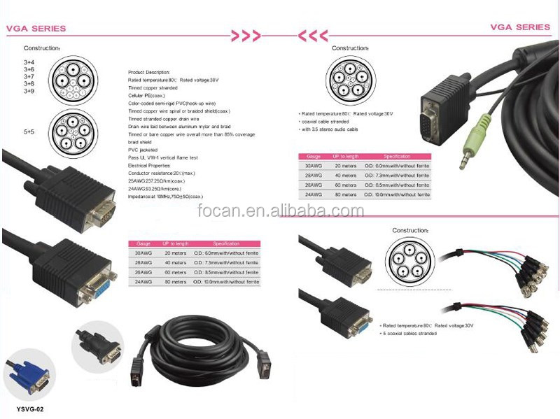 28AWG High Quality  Cable 2.0V