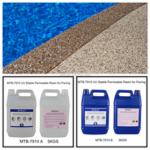 Epoxy Concrete Pool Deck Repair
