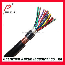 high quality house wire cable ;control cable rvvp with lowest price
