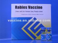 Rabies Vaccine for Human Use (Vero cell),Freeze-dried