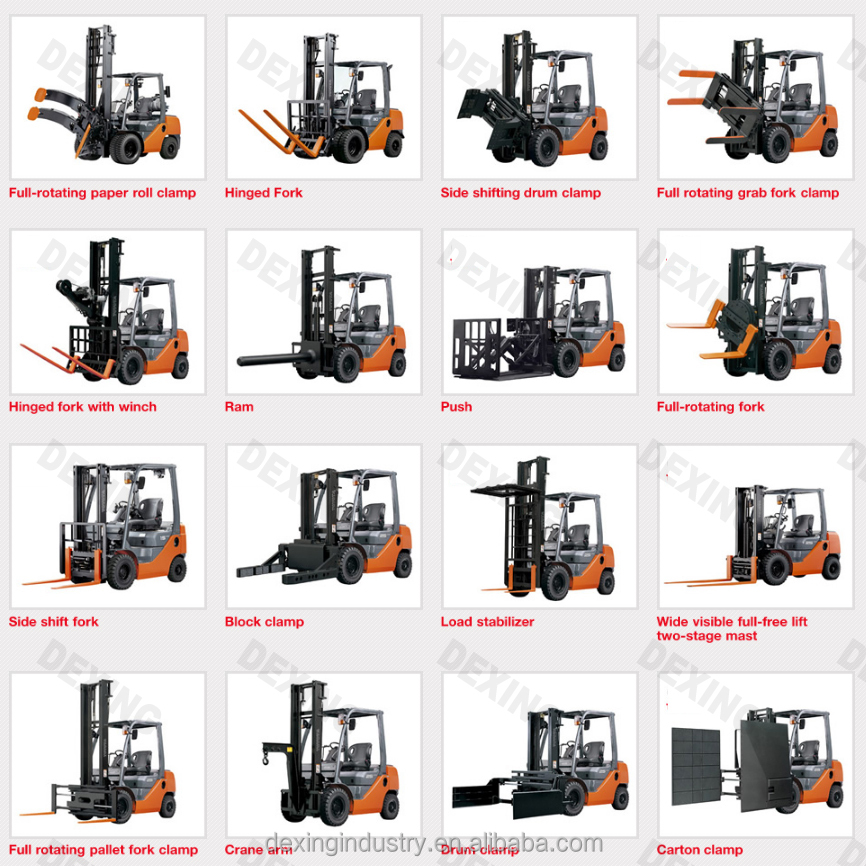 All New Forklift Rotating Forks Clamp for Sale