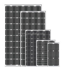 1W to 300W monocrystalline and poly solar panel with full certificate
