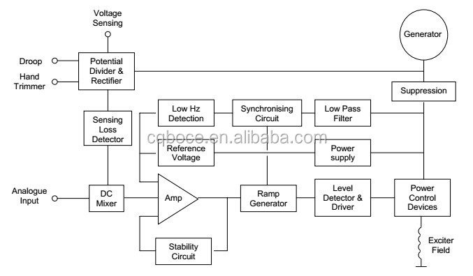 Model    Sx460    Circuit    Diagram       Avr       Sx460    For Brushless