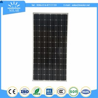 low price royal best price power 100w solar panel