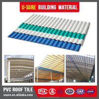 good sound insulation pvc sheet production lines