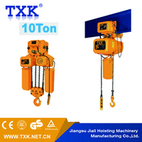 construction equipment and tools,hand operated lifting equipment,manual lifter