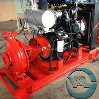 Factory Price End Suction Water Pumps For Fire