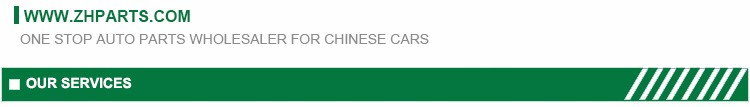 spare parts for CHANG AN cs35 blower electric resistance for CHANA car