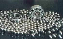 durable rost-free stainless steel ball lipstick ball bearins stainless steel with high hardness