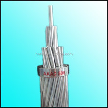 The hot selling rabbit aluminium conductors(AAC/ACSR/AAAC) for Brazil