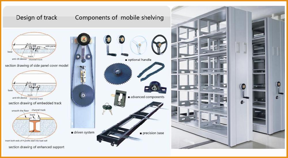 Steel mobile shelving/cabinet for filing