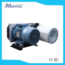environmental Air Ventilation System Fan with certificate