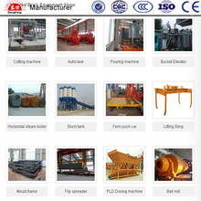 small scale industries machines sand casting molding machine for AAC Production Line