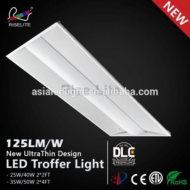 China bottom price dimmable smd 2835 energy saving flat 72w 2x4 led troffer panel