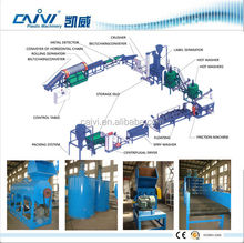 Caivi Top Brand Dirty plastic washing recycling machine