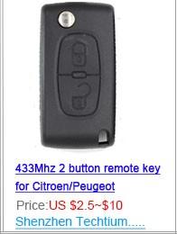 CN5 транспондер чип для G чип (можно скопировать reaptly) TPX5 углерода стиль