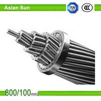 High Voltage Cable and wire FOR Electrical Project Districution Overhead Bare Wire ACSR/AAAC/AAC