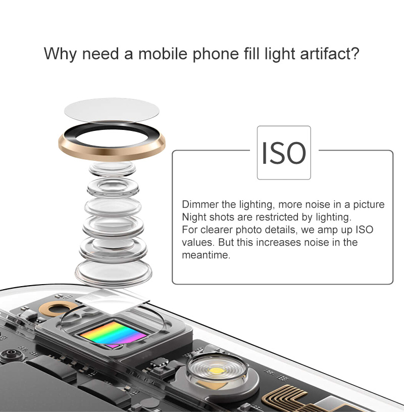 Icanany 9 levels Portable butterfly selfie ring light for all smartphone mini beauty fill light at night 5V 1A