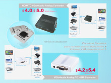 MINI HD Video Converter VGA to HDMI 1080p Converter Adaptor