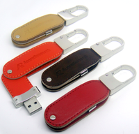 Quality usb sticks branded with low price