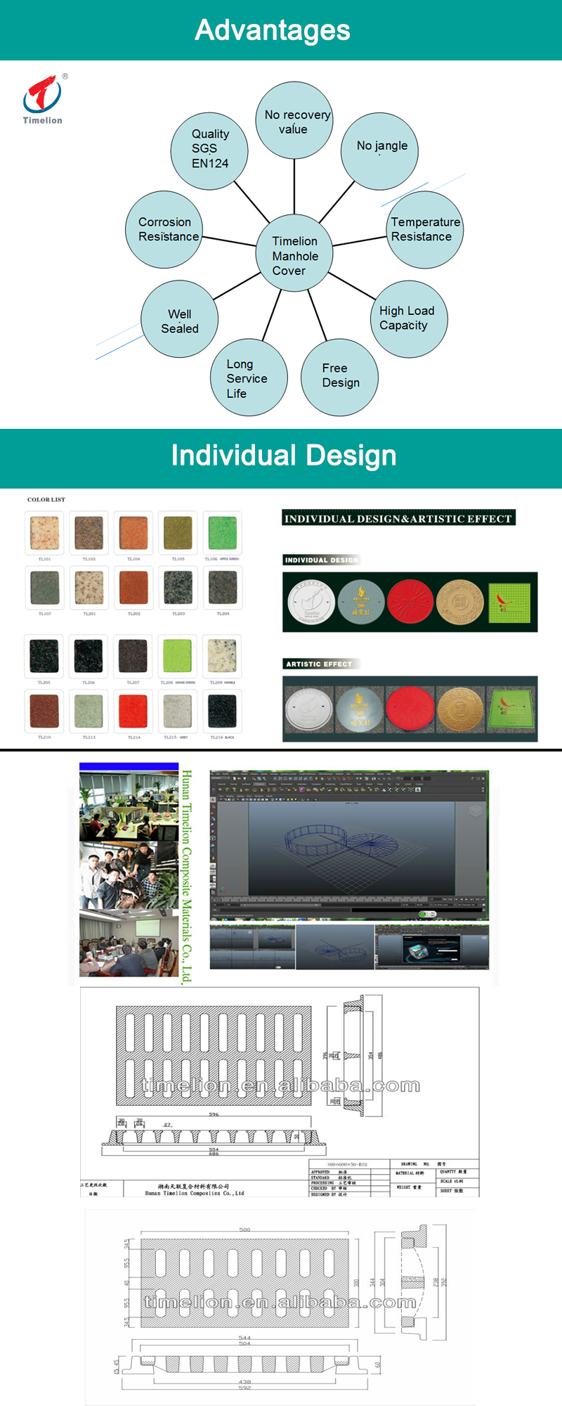 design-for-grates