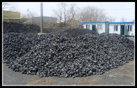 Metallurgical coke suppliers (35mm~60mm)