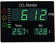 Guangdong Indoor Wall mounting CO2 Temperature Humidity Meter CO2 mon