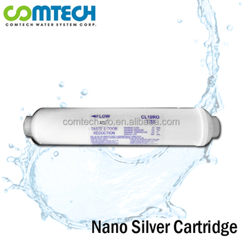 Nano-Silver Activated Carbon Filter Cartridge for Water System Purifier T33