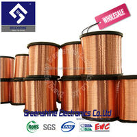 made in china new products hot sale CCA wire