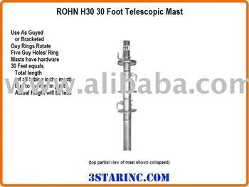 CM 1630 / 1830 Telescopic Mast Replacement
