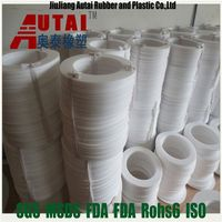 ptfe fine powder df-202