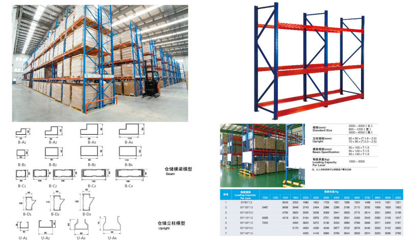 Wholesale supermarket storage rack steel wharehouse rack