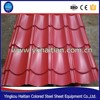 828mm Color coated PPGI Galvanized corrugated steel roofing sheet tile made in china/metal roof tile price