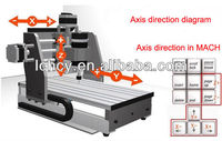 6061 aluminum cnc water jet cutting machine price