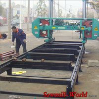 wood splitter-MJ1800/MJ2000 Horizontal saw/Heavy Duty Large Size Horizontal Band Sawing Machine