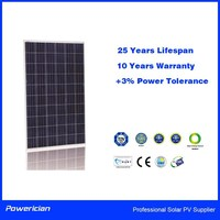 250Wp Poly Solar Panel 0~+3% Power Tolerance Solar Modules Class A