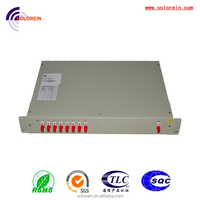 High quatlity 1U 19 inch Rack Mounted ODF PLC Splitter