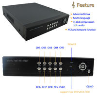 Most economic 8ch d1 dvr cif realtime cctv dvr recorder ,support iphone/android mobile view !!!!
