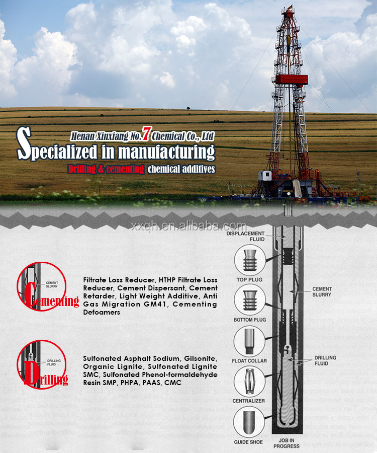 Shale stabilizer sulfonated asphalt as oil well drilling fluid chemicals