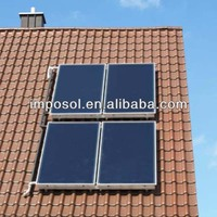 Roof split black selective titanium flat panel solar power system