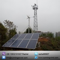 Sunning wind solar wind power for outdoor camping ip camera system