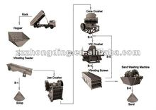 High Efficient Crushing and Screening Equipment in Mining