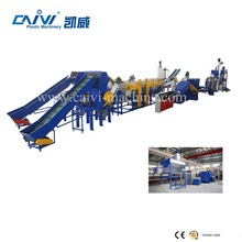 develop sustainable plastic pp/pe film recycling production line
