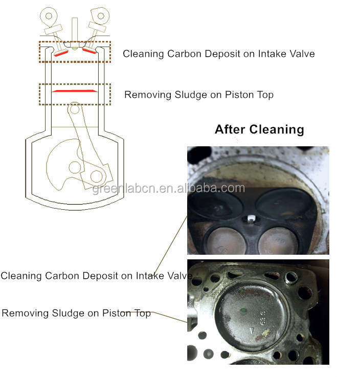 CE Certificated Pure Hydrogen Carbon Deposit Engine Cleaning Machine