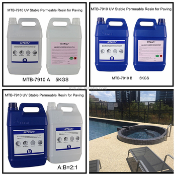 Resin Bonded Surfacing for Swimming Pool Surround