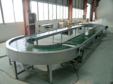 Carousel conveyor, belt carousel